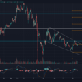 Chainlink Price Analysis: LINK Token Accepts $25 As A Valid Resistance, As It Was Once Crucial Support