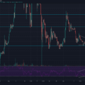 Dogecoin Price Analysis: The Meme Star Dogecoin Loves To Dwell Around $0.3 Support Level